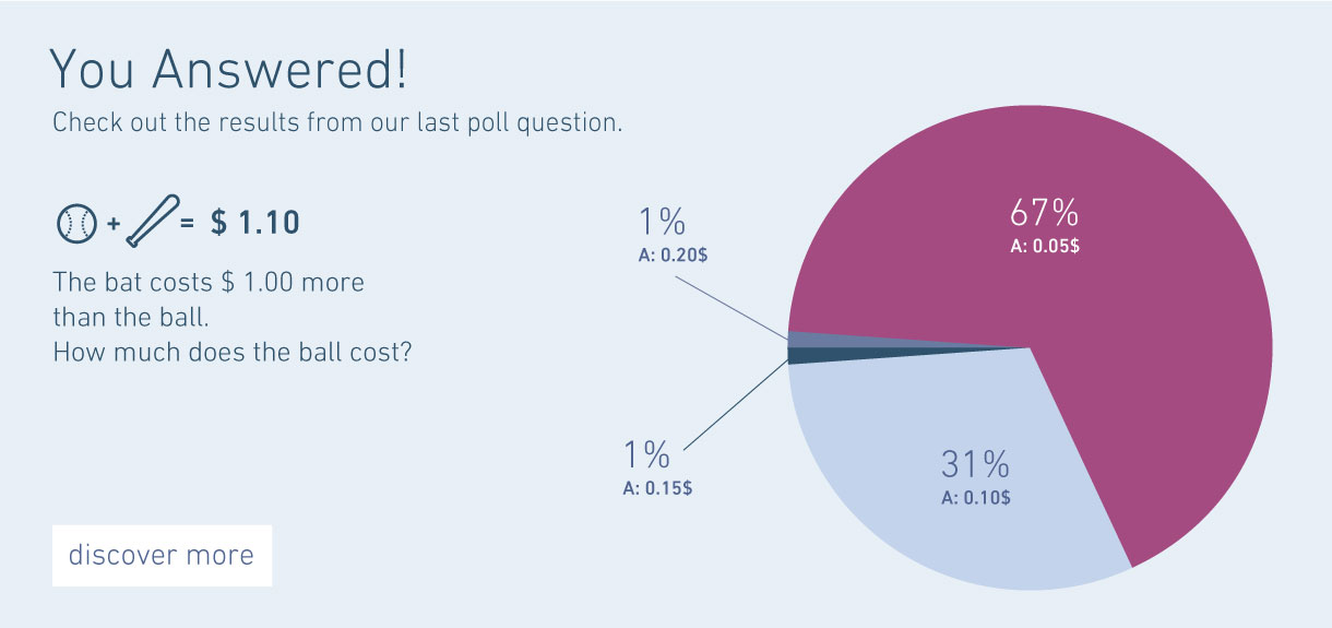 You Answered! Check out the results from our last poll question.